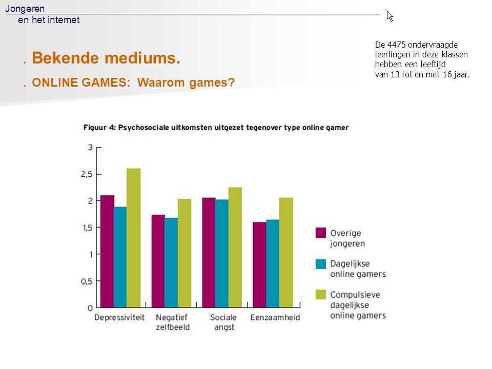 Jongeren en het internet. ONLINE GAMES: Waarom games?. Bekende mediums. De 4475 ondervraagde leerlingen in deze klassen hebben een leeftijd van 13 tot