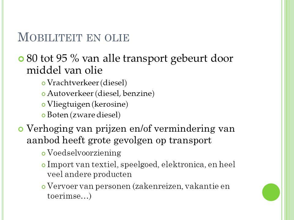 M OBILITEIT EN OLIE 80 tot 95 % van alle transport gebeurt door middel van olie Vrachtverkeer (diesel) Autoverkeer (diesel, benzine) Vliegtuigen (kero