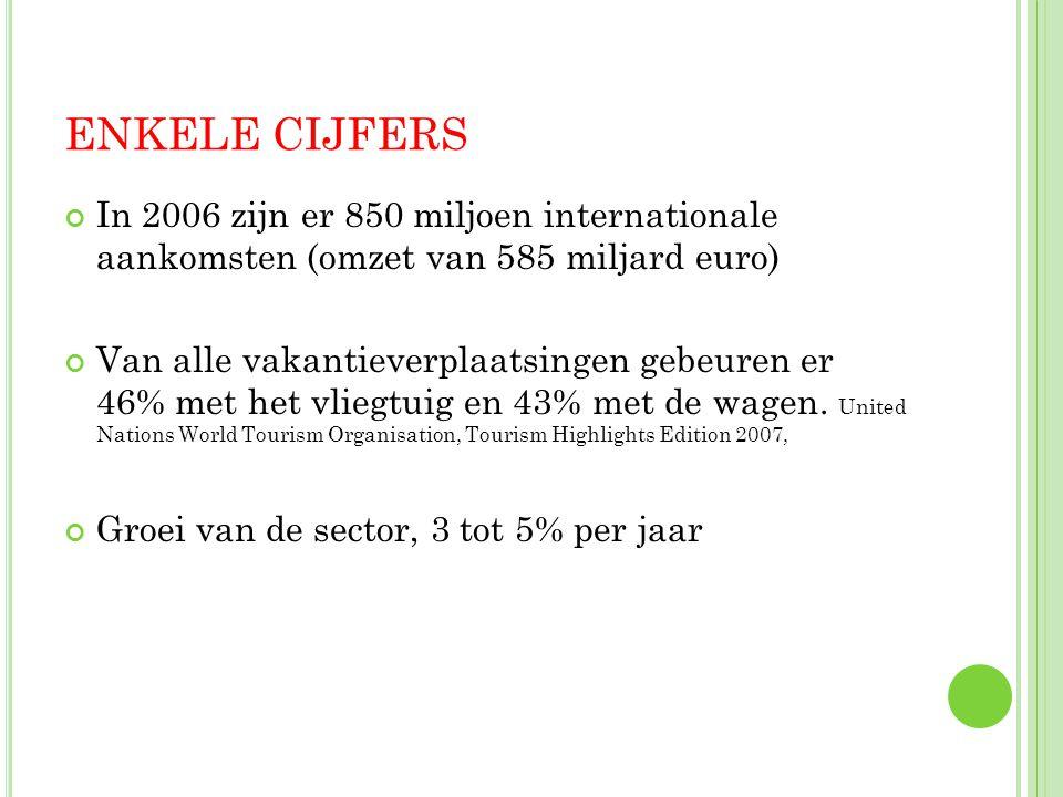 ENKELE CIJFERS In 2006 zijn er 850 miljoen internationale aankomsten (omzet van 585 miljard euro) Van alle vakantieverplaatsingen gebeuren er 46% met