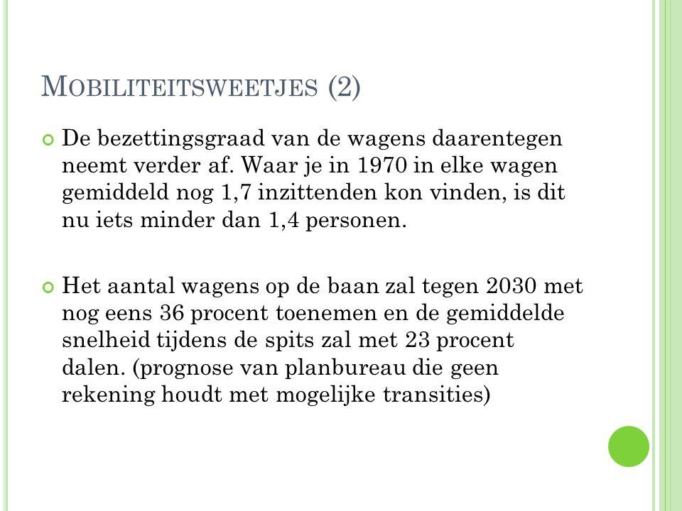 M OBILITEITSWEETJES (2) De bezettingsgraad van de wagens daarentegen neemt verder af. Waar je in 1970 in elke wagen gemiddeld nog 1,7 inzittenden kon