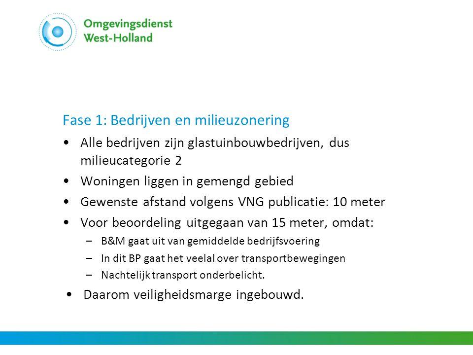 Fase 1: Bedrijven en milieuzonering •Alle bedrijven zijn glastuinbouwbedrijven, dus milieucategorie 2 •Woningen liggen in gemengd gebied •Gewenste afs