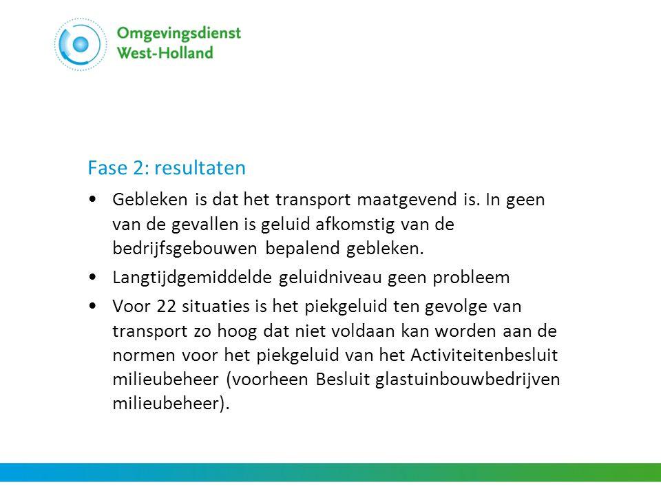 Fase 2: resultaten •Gebleken is dat het transport maatgevend is. In geen van de gevallen is geluid afkomstig van de bedrijfsgebouwen bepalend gebleken