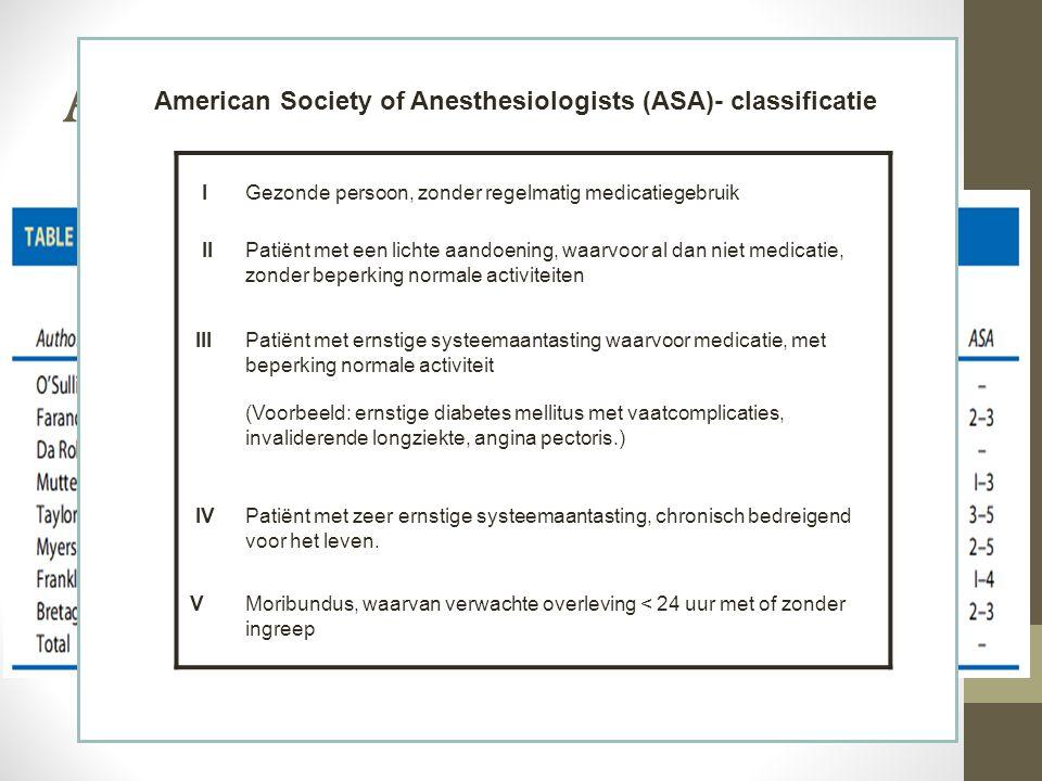 Alamili et al. (2009) IGezonde persoon, zonder regelmatig medicatiegebruik IIPatiënt met een lichte aandoening, waarvoor al dan niet medicatie, zonder