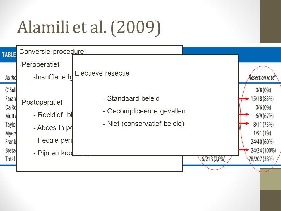 Alamili et al. (2009) Conversie procedure: -Peroperatief -Insufflatie tgv obstructie niet mogelijk (1) -Postoperatief - Recidief bij adhesies abdomen