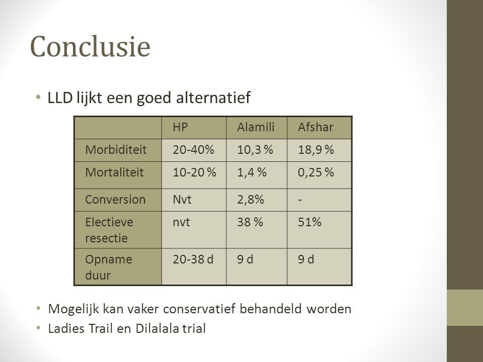 Conclusie • LLD lijkt een goed alternatief HPAlamiliAfshar Morbiditeit20-40%10,3 %18,9 % Mortaliteit10-20 %1,4 %0,25 % ConversionNvt2,8%- Electieve re