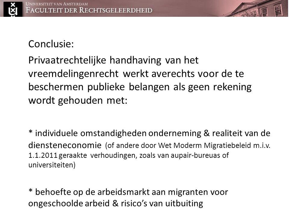 Conclusie: Privaatrechtelijke handhaving van het vreemdelingenrecht werkt averechts voor de te beschermen publieke belangen als geen rekening wordt ge