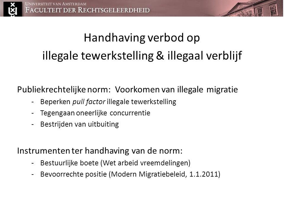 Handhaving verbod op illegale tewerkstelling & illegaal verblijf Publiekrechtelijke norm: Voorkomen van illegale migratie -Beperken pull factor illega