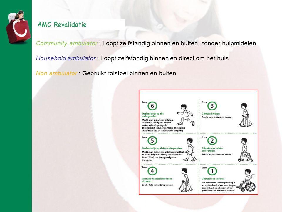 AMC Revalidatie Community ambulator : Loopt zelfstandig binnen en buiten, zonder hulpmidelen Household ambulator : Loopt zelfstandig binnen en direct