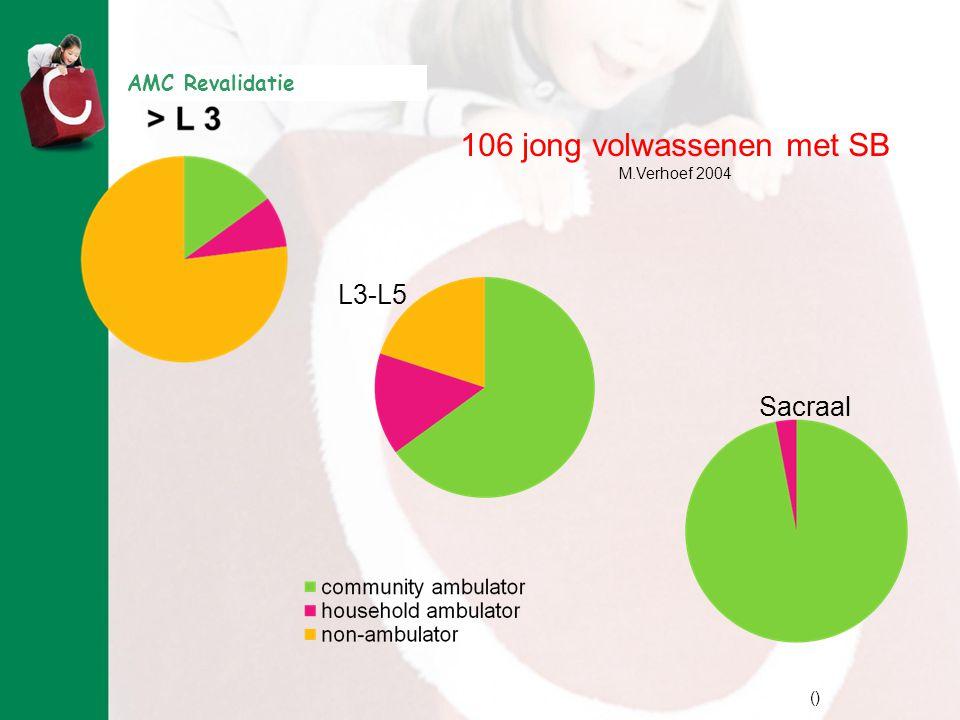 AMC Revalidatie L3-L5 Sacraal () 106 jong volwassenen met SB M.Verhoef 2004