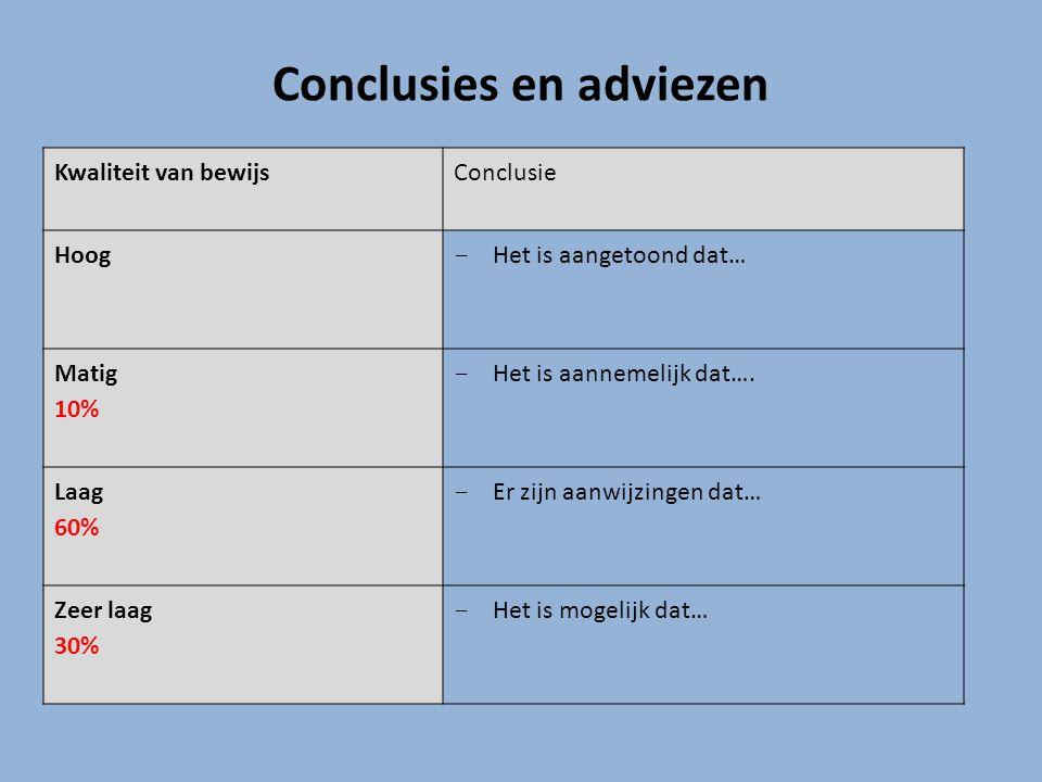 Conclusies en adviezen Kwaliteit van bewijsConclusie Hoog  Het is aangetoond dat… Matig 10%  Het is aannemelijk dat…. Laag 60%  Er zijn aanwijzinge