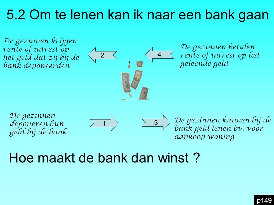 p149 5.2 Om te lenen kan ik naar een bank gaan De gezinnen krijgen rente of intrest op het geld dat zij bij de bank deponeerden De gezinnen betalen re