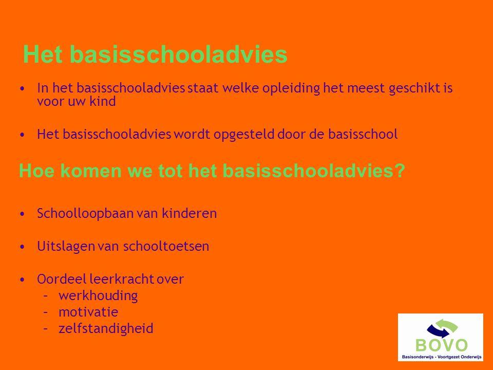 Het basisschooladvies •In het basisschooladvies staat welke opleiding het meest geschikt is voor uw kind •Het basisschooladvies wordt opgesteld door de basisschool Hoe komen we tot het basisschooladvies.