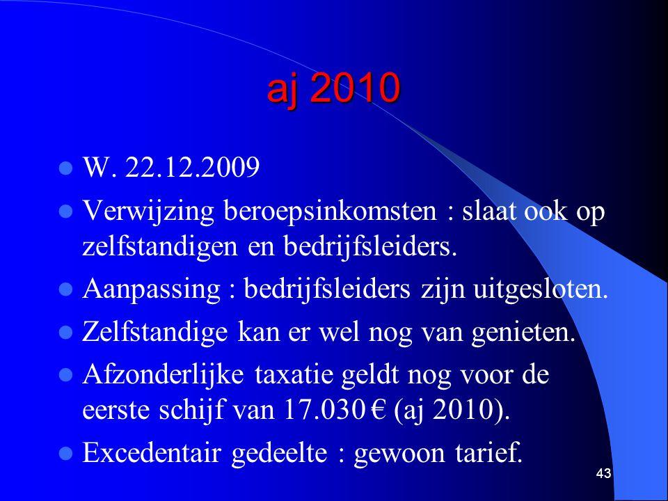 aj 2010  W. 22.12.2009  Verwijzing beroepsinkomsten : slaat ook op zelfstandigen en bedrijfsleiders.  Aanpassing : bedrijfsleiders zijn uitgesloten