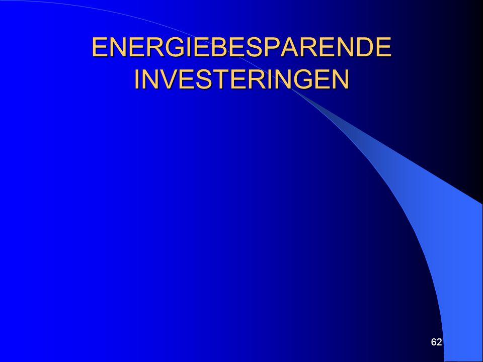 62 ENERGIEBESPARENDE INVESTERINGEN
