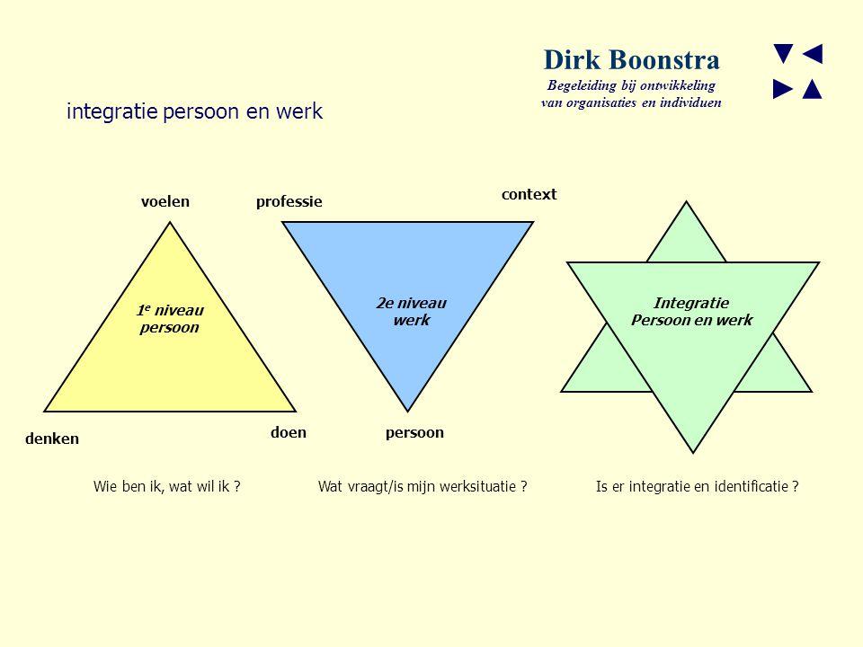 voelen doen denken 1 e niveau persoon 2e niveau werk context professie persoon Integratie Persoon en werk ▼◄ ►▲ Dirk Boonstra Begeleiding bij ontwikkeling van organisaties en individuen integratie persoon en werk Wie ben ik, wat wil ik ?Wat vraagt/is mijn werksituatie ?Is er integratie en identificatie ?