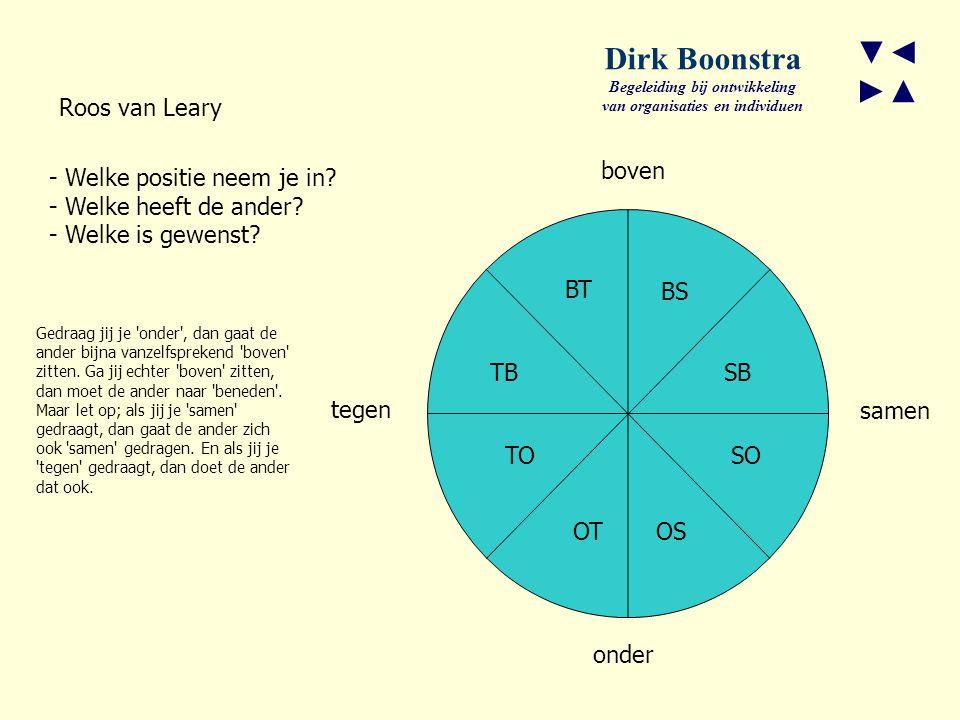 Roos van Leary boven onder samen tegen BS SB SO OS BT TB TO OT - Welke positie neem je in.