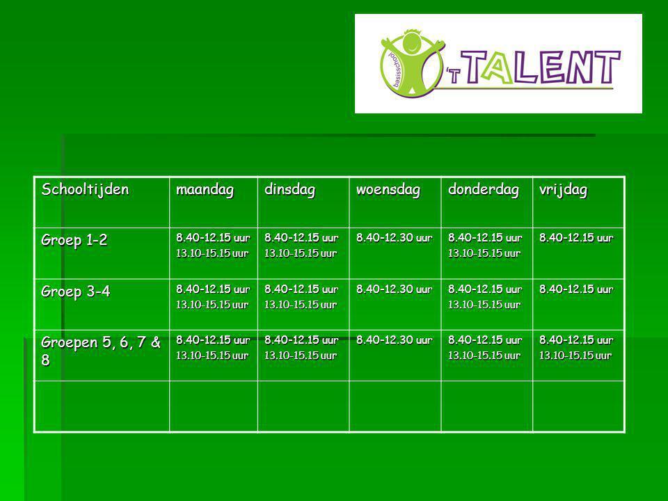 Schooltijdenmaandagdinsdagwoensdagdonderdagvrijdag Groep 1-2 8.40-12.15 uur 13.10-15.15 uur 8.40-12.15 uur 13.10-15.15 uur 8.40-12.30 uur 8.40-12.15 uur 13.10-15.15 uur 8.40-12.15 uur Groep 3-4 8.40-12.15 uur 13.10-15.15 uur 8.40-12.15 uur 13.10-15.15 uur 8.40-12.30 uur 8.40-12.15 uur 13.10-15.15 uur 8.40-12.15 uur Groepen 5, 6, 7 & 8 8.40-12.15 uur 13.10-15.15 uur 8.40-12.15 uur 13.10-15.15 uur 8.40-12.30 uur 8.40-12.15 uur 13.10-15.15 uur 8.40-12.15 uur 13.10-15.15 uur