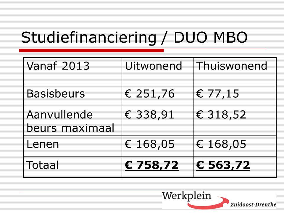 Studiefinanciering / DUO MBO Vanaf 2013UitwonendThuiswonend Basisbeurs€ 251,76€ 77,15 Aanvullende beurs maximaal € 338,91€ 318,52 Lenen€ 168,05 Totaal