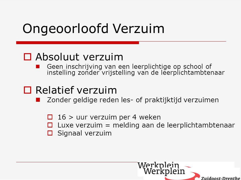 Ongeoorloofd Verzuim  Absoluut verzuim  Geen inschrijving van een leerplichtige op school of instelling zonder vrijstelling van de leerplichtambtena