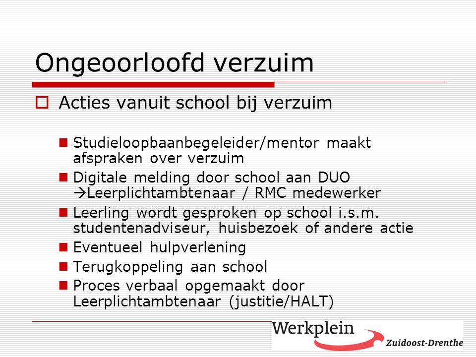 Ongeoorloofd verzuim  Acties vanuit school bij verzuim  Studieloopbaanbegeleider/mentor maakt afspraken over verzuim  Digitale melding door school