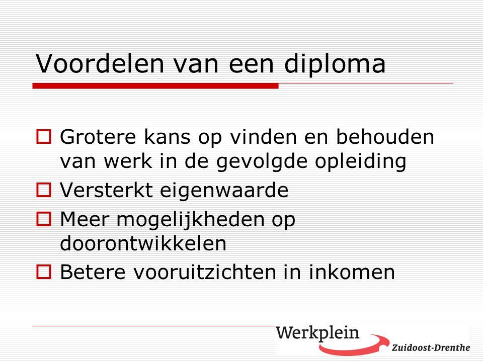 Consequenties niet behalen diploma/startkwalificatie  Geen werk in opleidingsrichting, dus geen inkomen als ….