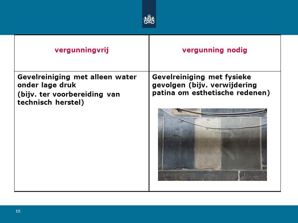 15 vergunningvrijvergunning nodig Gevelreiniging met alleen water onder lage druk (bijv.