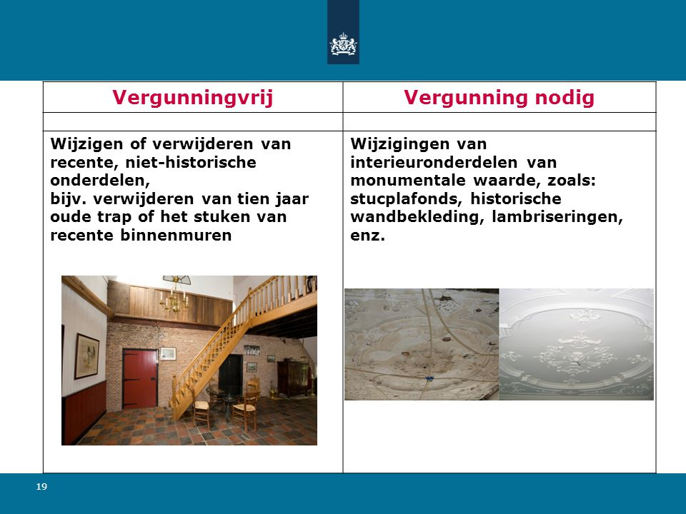19 VergunningvrijVergunning nodig Wijzigen of verwijderen van recente, niet-historische onderdelen, bijv.