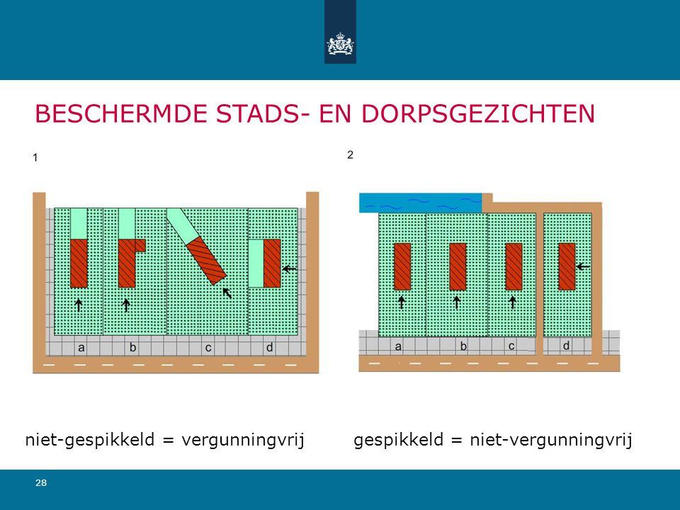 28 BESCHERMDE STADS- EN DORPSGEZICHTEN niet-gespikkeld = vergunningvrij gespikkeld = niet-vergunningvrij