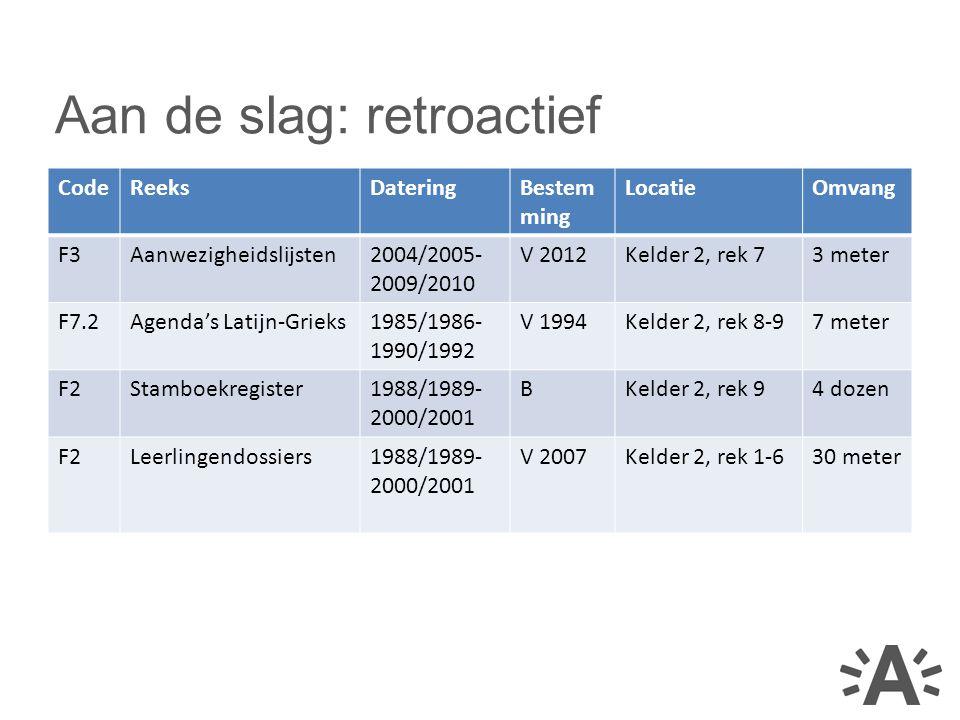 CodeReeksDateringBestem ming LocatieOmvang F3Aanwezigheidslijsten2004/2005- 2009/2010 V 2012Kelder 2, rek 73 meter F7.2Agenda's Latijn-Grieks1985/1986