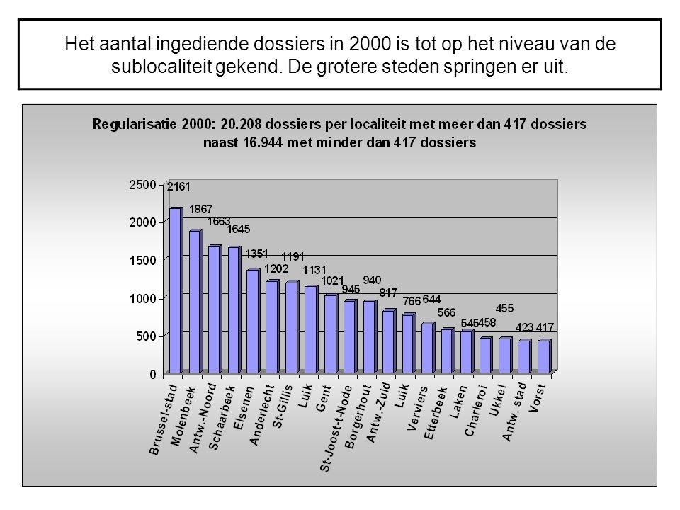 Het aantal ingediende dossiers in 2000 is tot op het niveau van de sublocaliteit gekend. De grotere steden springen er uit.