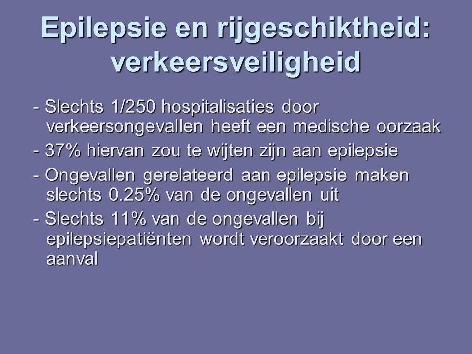 Epilepsie en rijgeschiktheid: verkeersveiligheid - Slechts 1/250 hospitalisaties door verkeersongevallen heeft een medische oorzaak - Slechts 1/250 ho