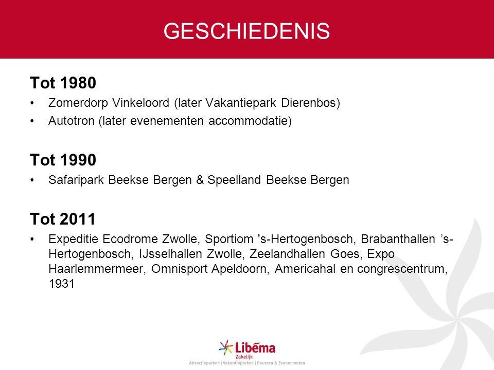 GESCHIEDENIS Tot 1980 •Zomerdorp Vinkeloord (later Vakantiepark Dierenbos) •Autotron (later evenementen accommodatie) Tot 1990 •Safaripark Beekse Berg