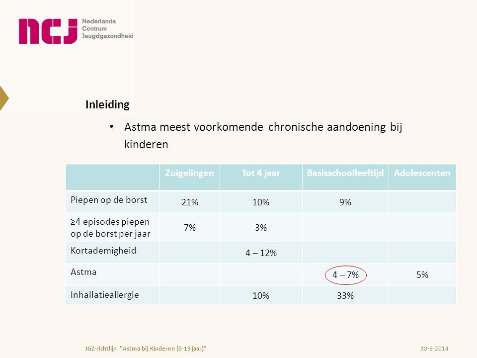 Inleiding • Astma meest voorkomende chronische aandoening bij kinderen 30-6-2014JGZ-richtlijn
