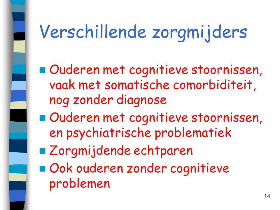 Verschillende zorgmijders  Ouderen met cognitieve stoornissen, vaak met somatische comorbiditeit, nog zonder diagnose  Ouderen met cognitieve stoorn