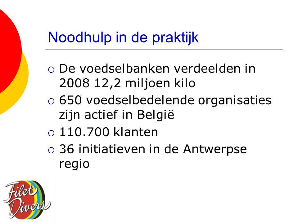 Noodhulp in de praktijk  De voedselbanken verdeelden in 2008 12,2 miljoen kilo  650 voedselbedelende organisaties zijn actief in België  110.700 klanten  36 initiatieven in de Antwerpse regio