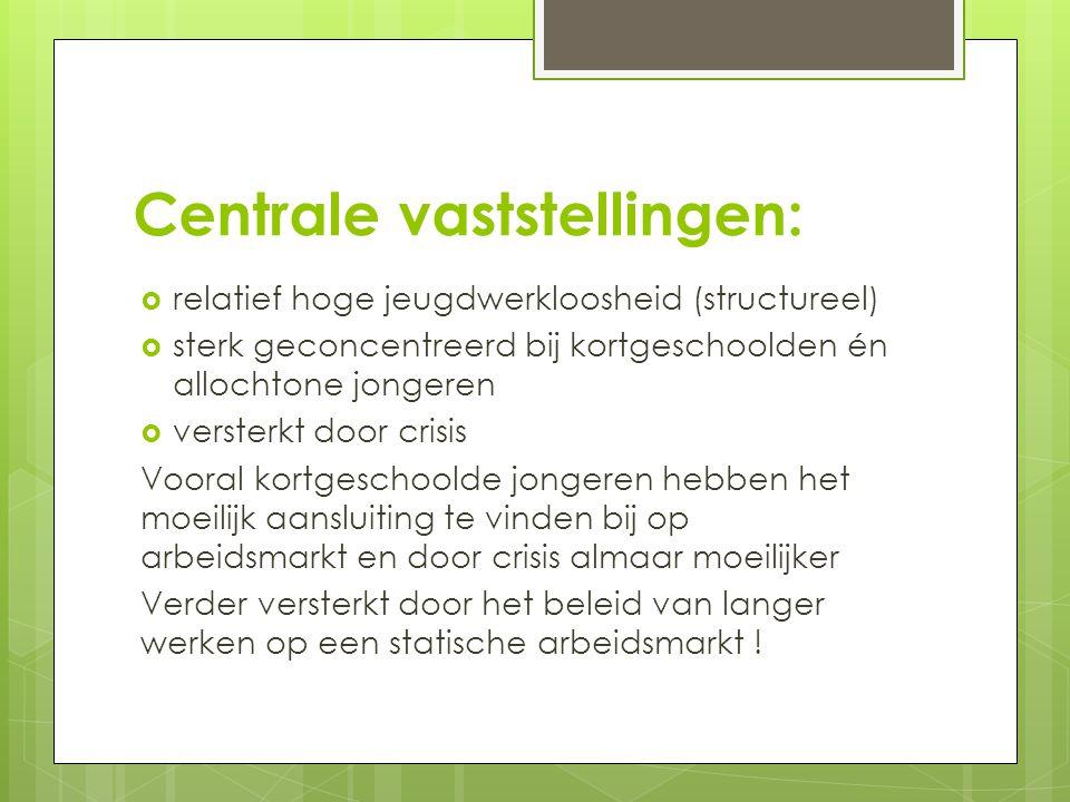 Vergelijk: formateursnota stad Antwerpen Uitkeringsgerechtigden die beschikbaar zijn voor de arbeidsmarkt worden geacht om alle kansen te grijpen die de toegang tot de reguliere arbeidsmarkt kunnen bevorderen .