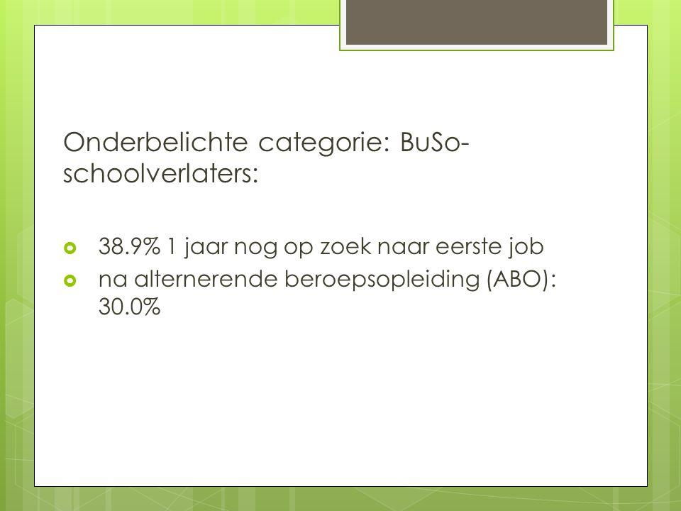 Onderbelichte categorie: BuSo- schoolverlaters:  38.9% 1 jaar nog op zoek naar eerste job  na alternerende beroepsopleiding (ABO): 30.0%