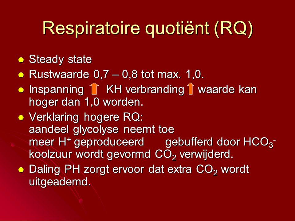 Respiratoire quotiënt (RQ)  Steady state  Rustwaarde 0,7 – 0,8 tot max.