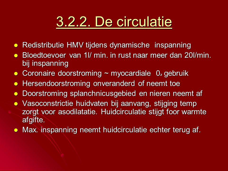 3.2.2.De circulatie  Redistributie HMV tijdens dynamische inspanning  Bloedtoevoer van 1l/ min.