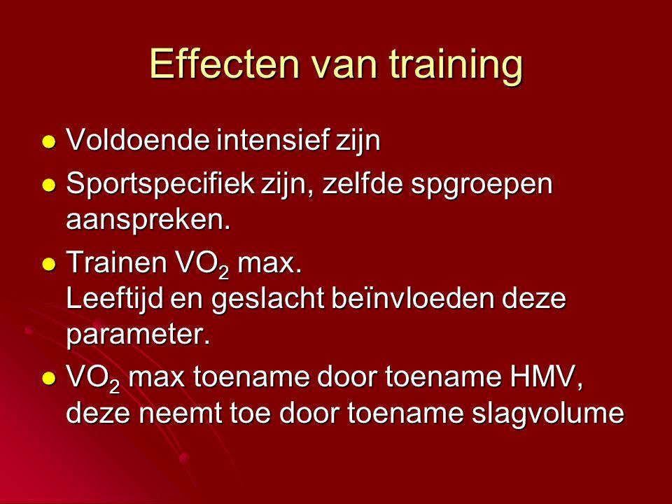 Effecten van training  Voldoende intensief zijn  Sportspecifiek zijn, zelfde spgroepen aanspreken.