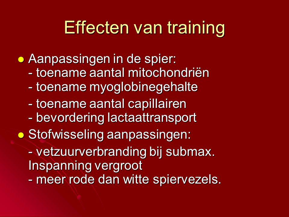 Effecten van training  Aanpassingen in de spier: - toename aantal mitochondriën - toename myoglobinegehalte - toename aantal capillairen - bevordering lactaattransport  Stofwisseling aanpassingen: - vetzuurverbranding bij submax.