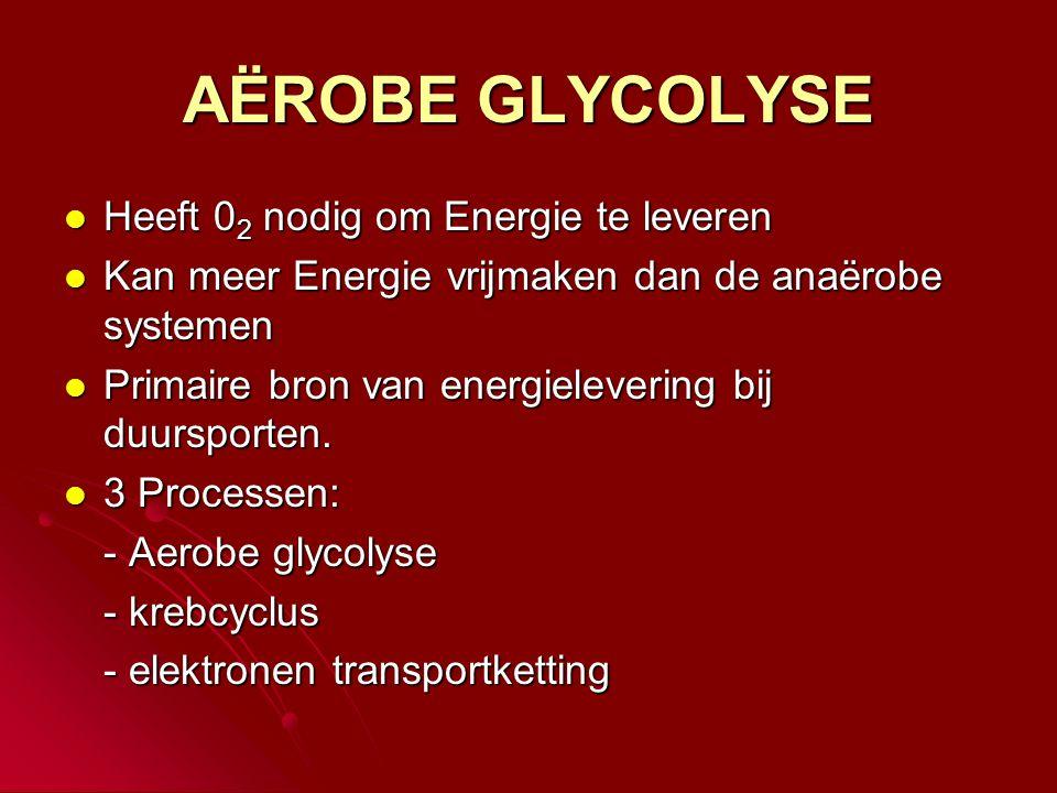 AËROBE GLYCOLYSE  Heeft 0 2 nodig om Energie te leveren  Kan meer Energie vrijmaken dan de anaërobe systemen  Primaire bron van energielevering bij duursporten.