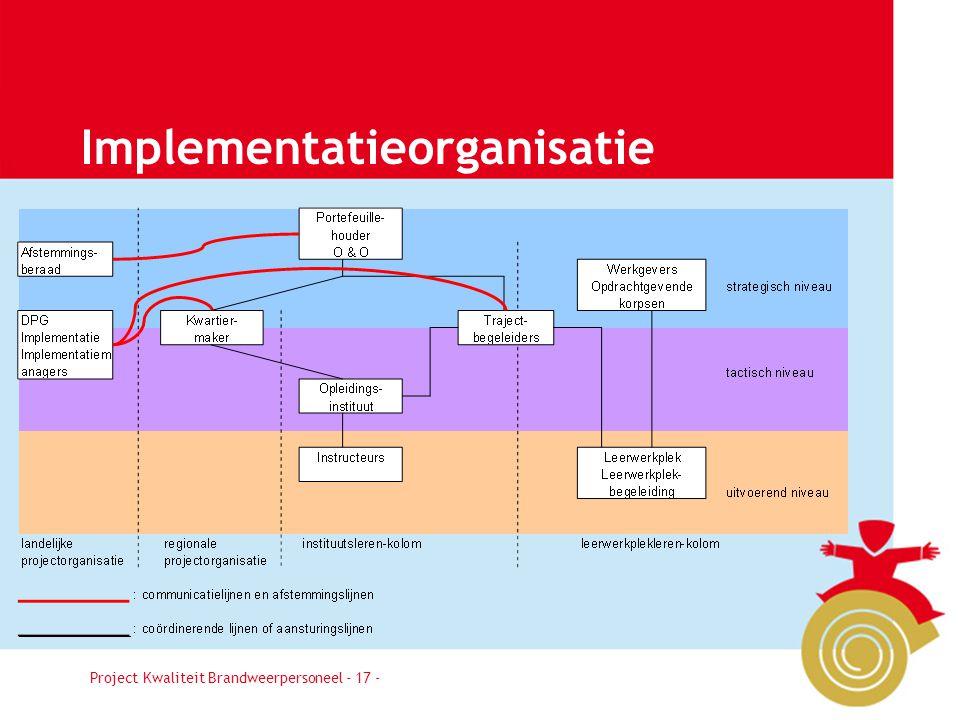 Project Kwaliteit Brandweerpersoneel Pagina 17 Implementatieorganisatie Project Kwaliteit Brandweerpersoneel - 17 -