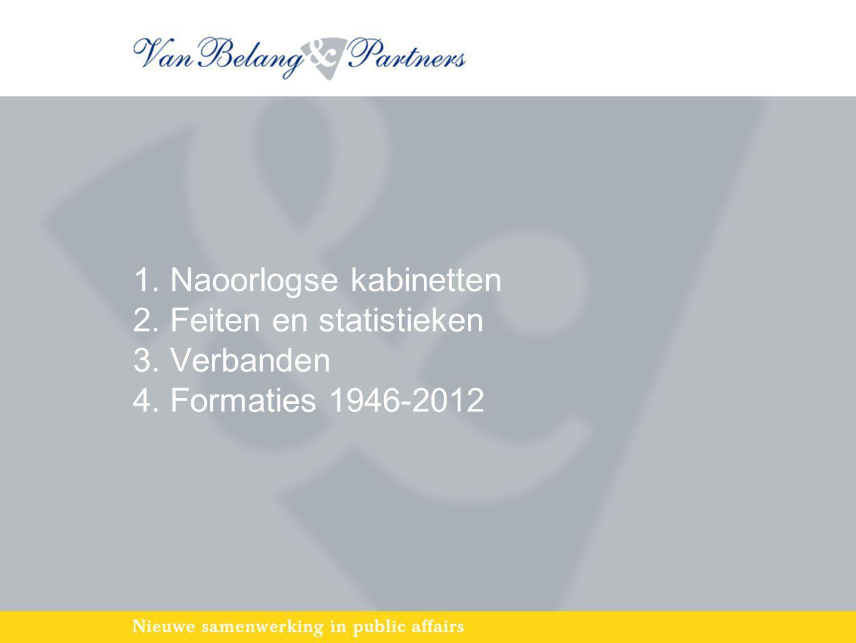 1. Naoorlogse kabinetten 2. Feiten en statistieken 3. Verbanden 4. Formaties 1946-2012