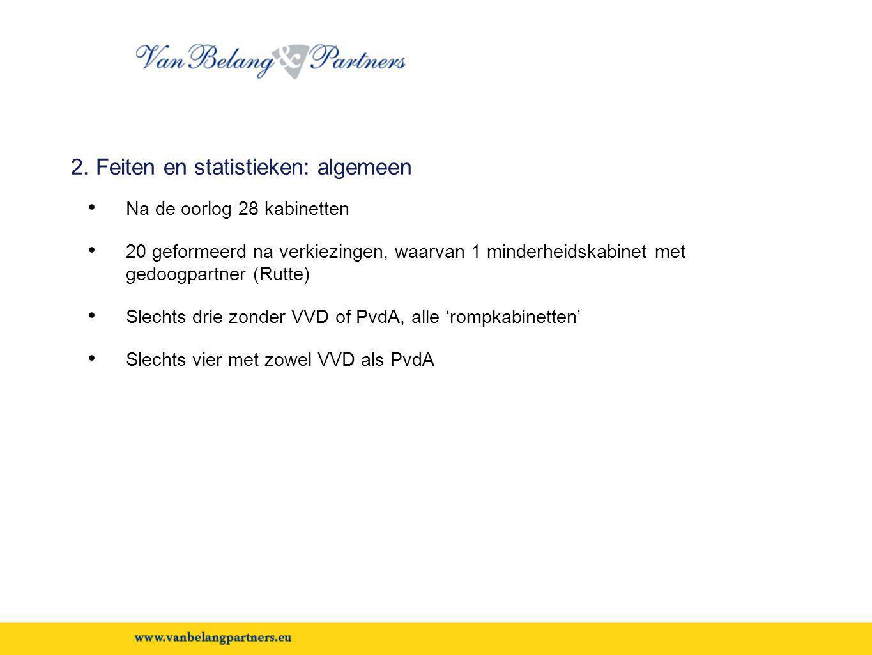 2. Feiten en statistieken: algemeen • Na de oorlog 28 kabinetten • 20 geformeerd na verkiezingen, waarvan 1 minderheidskabinet met gedoogpartner (Rutt