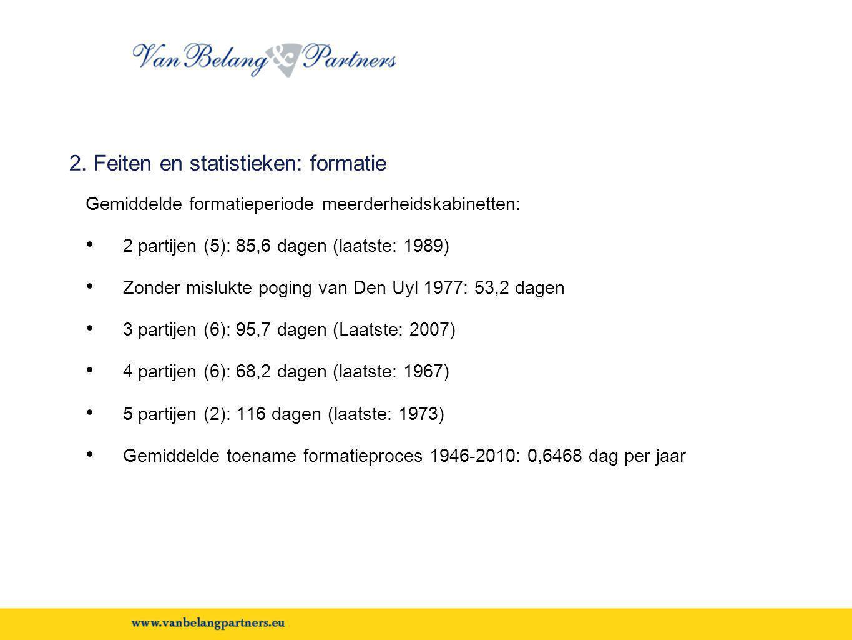 2. Feiten en statistieken: formatie Gemiddelde formatieperiode meerderheidskabinetten: • 2 partijen (5): 85,6 dagen (laatste: 1989) • Zonder mislukte
