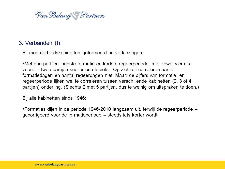 3. Verbanden (I) Bij meerderheidskabinetten geformeerd na verkiezingen: • Met drie partijen langste formatie en kortste regeerperiode, met zowel vier
