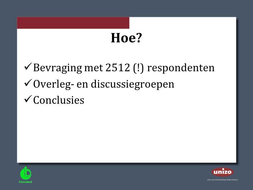 Hoe?  Bevraging met 2512 (!) respondenten  Overleg- en discussiegroepen  Conclusies