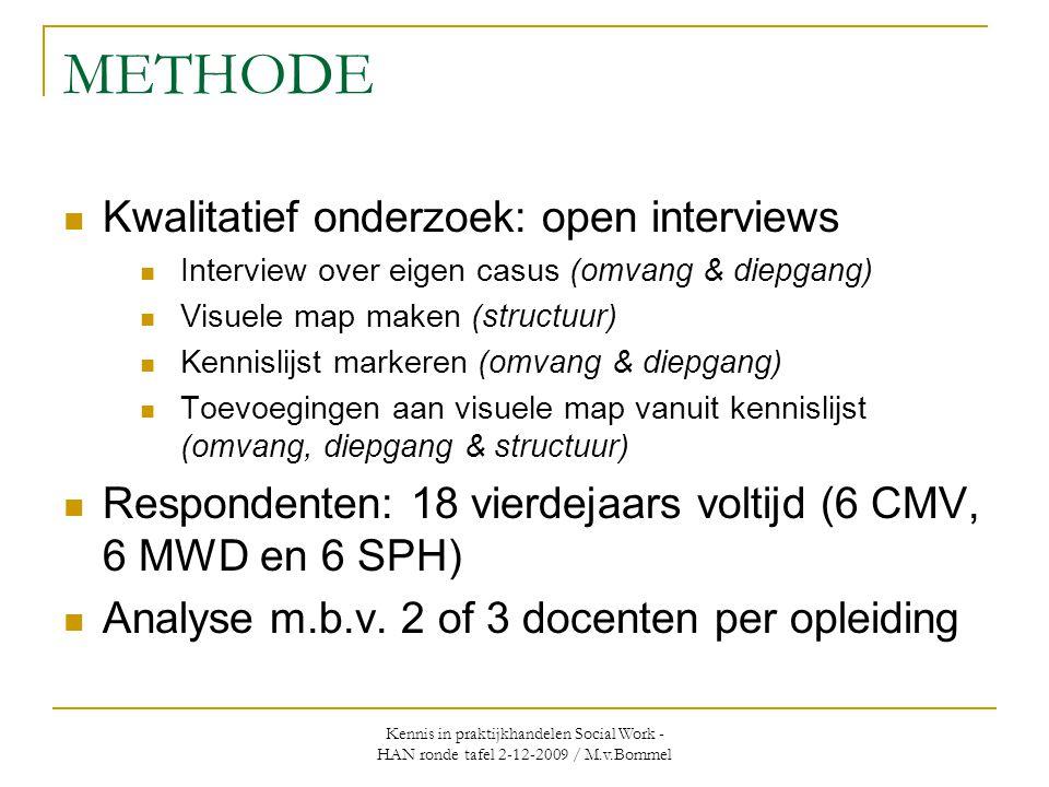 Kennis in praktijkhandelen Social Work - HAN ronde tafel 2-12-2009 / M.v.Bommel METHODE  Kwalitatief onderzoek: open interviews  Interview over eigen casus (omvang & diepgang)  Visuele map maken (structuur)  Kennislijst markeren (omvang & diepgang)  Toevoegingen aan visuele map vanuit kennislijst (omvang, diepgang & structuur)  Respondenten: 18 vierdejaars voltijd (6 CMV, 6 MWD en 6 SPH)  Analyse m.b.v.