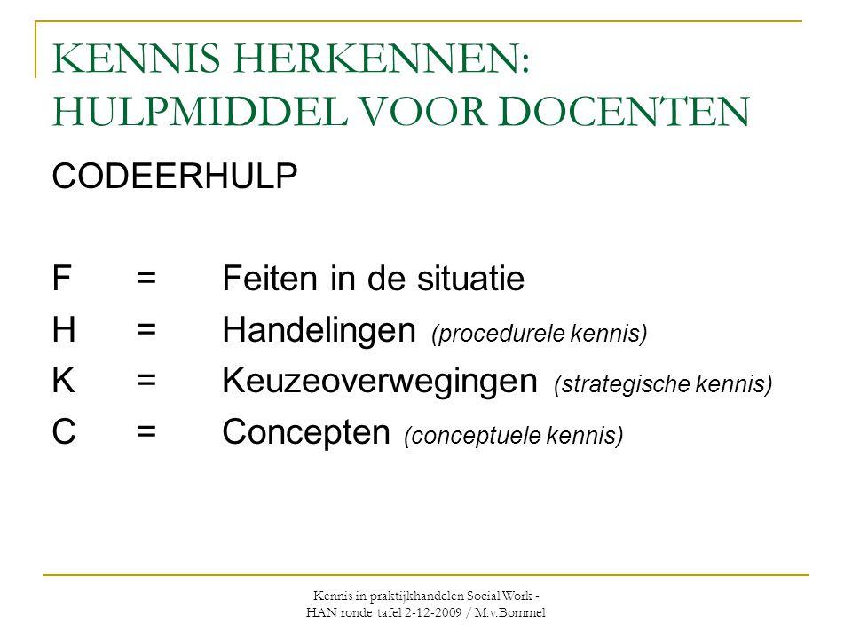 Kennis in praktijkhandelen Social Work - HAN ronde tafel 2-12-2009 / M.v.Bommel KENNIS HERKENNEN: HULPMIDDEL VOOR DOCENTEN CODEERHULP F = Feiten in de